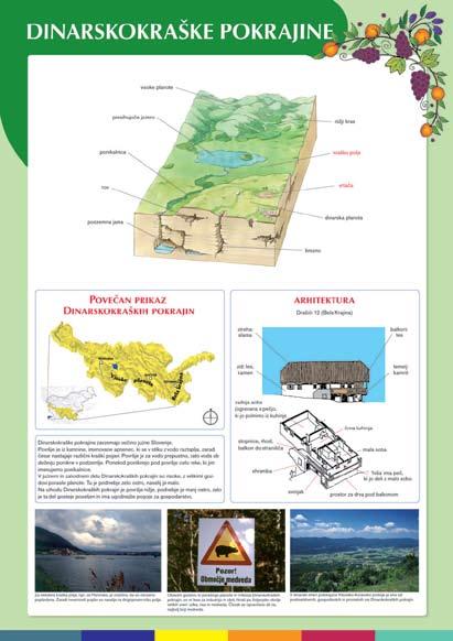 Slovenske pokrajine - tip 3