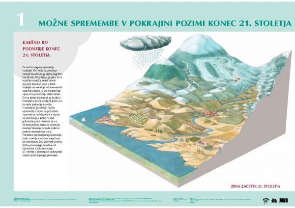 Poster Podnebje se spreminja (3)