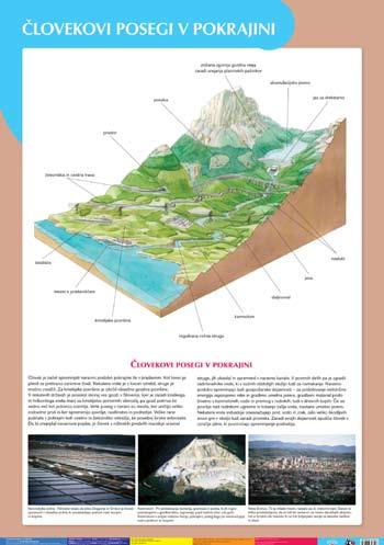 Slovenske pokrajine - tip 7